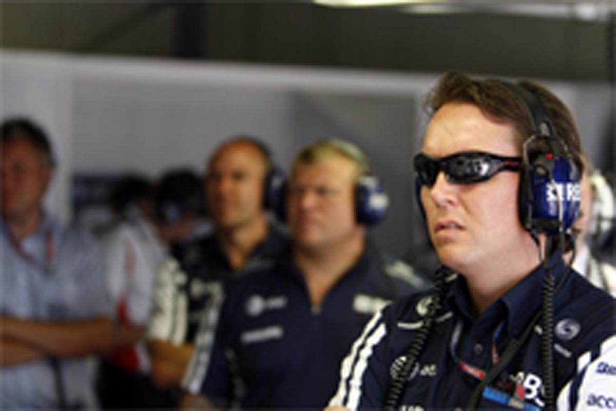 ウィリアムズ F1 KERS