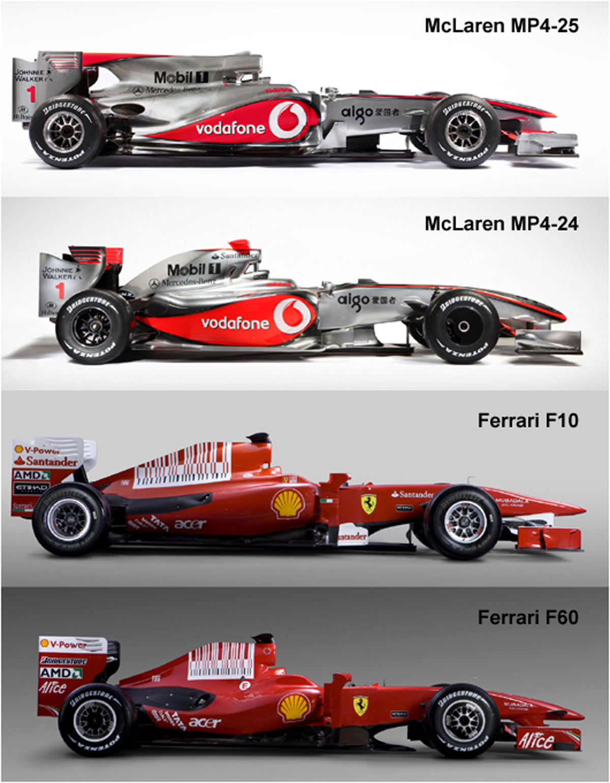 マクラーレンとフェラーリ F1マシン新旧比較