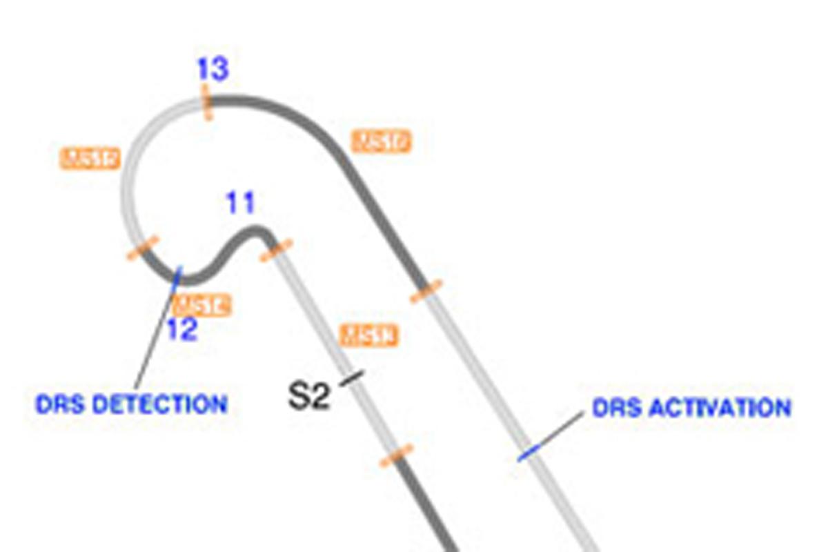 DRS F1中国GP