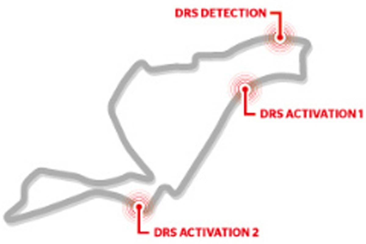 DRS F1ヨーロッパGP