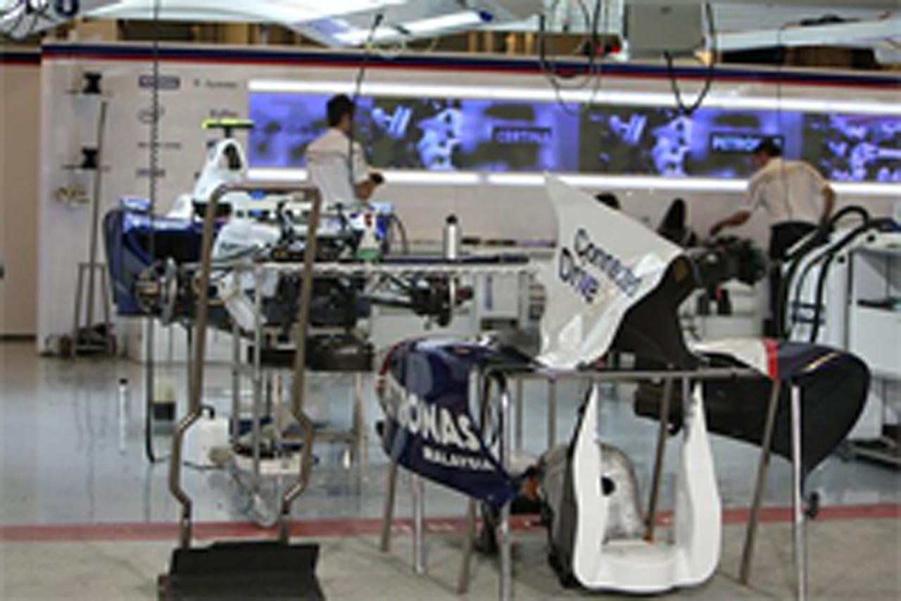 サウバー F1