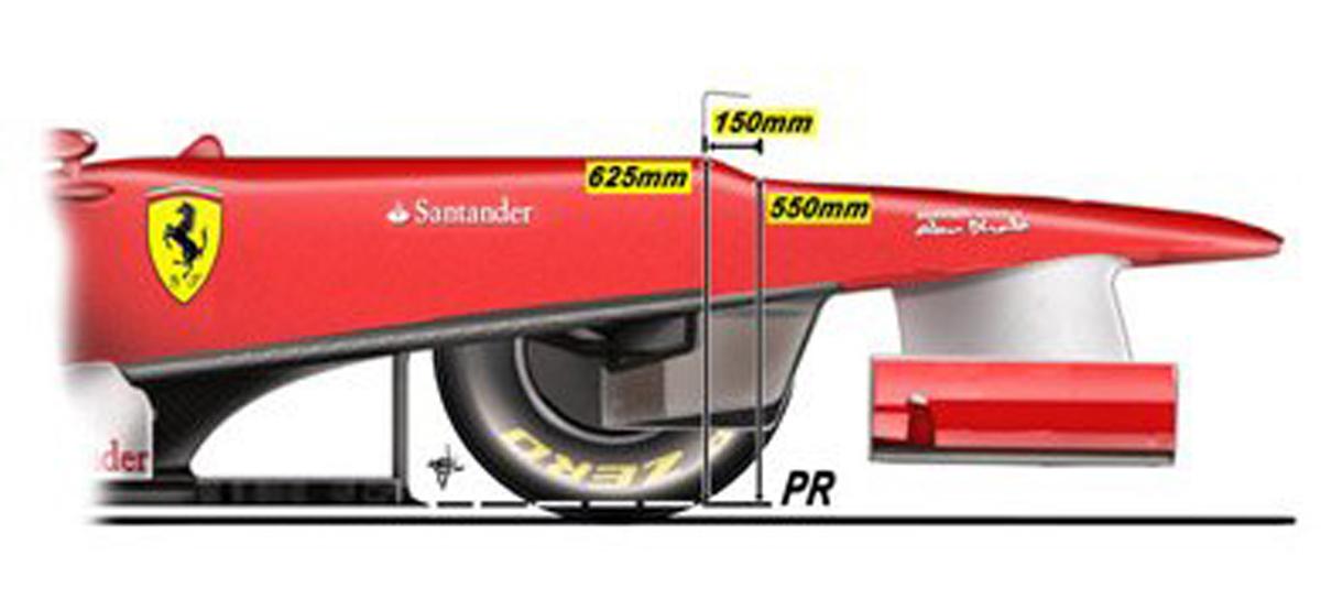 2012年 F1レギュレーション
