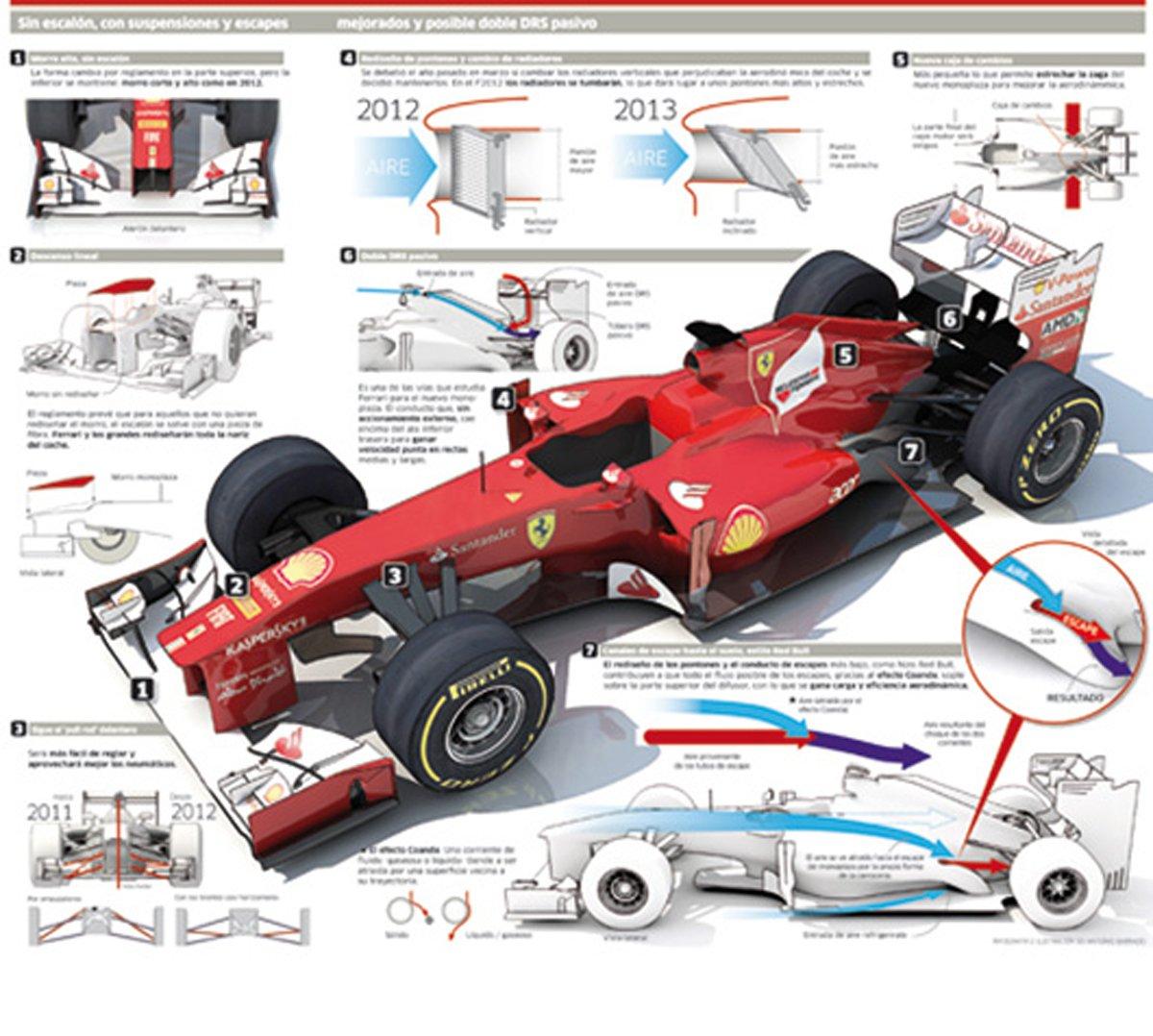フェラーリ F138