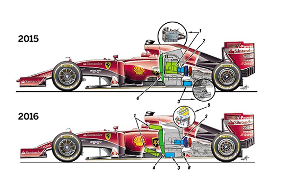 フェラーリ 2016年 F1パワーユニット