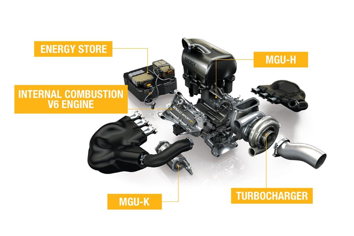 F1 パワーユニット コンポーネント 呼称