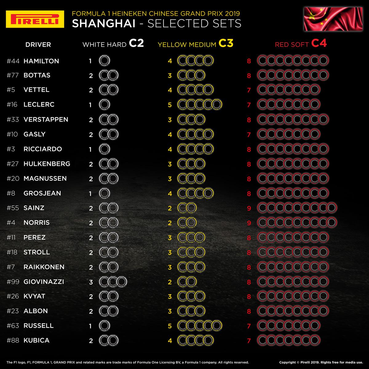 F1 中国グランプリl