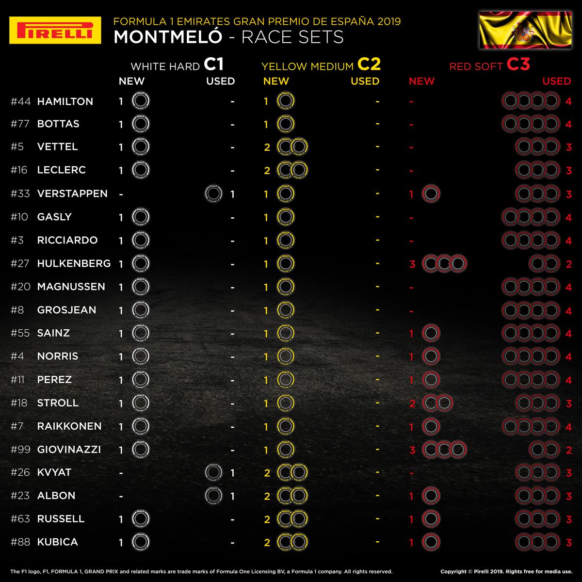 2019年 F1スペインGP 決勝