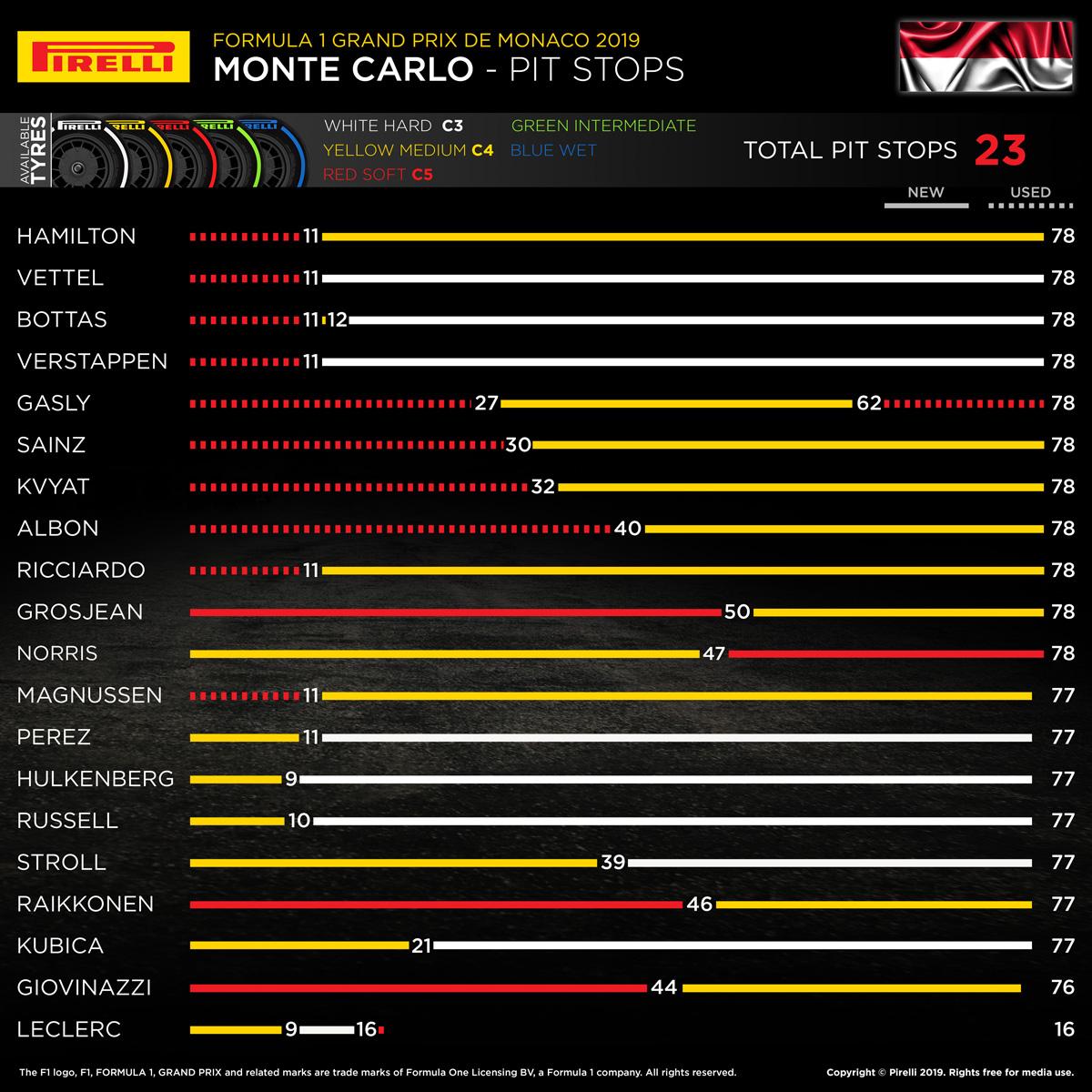 Formula1 Monaco Grand Prix