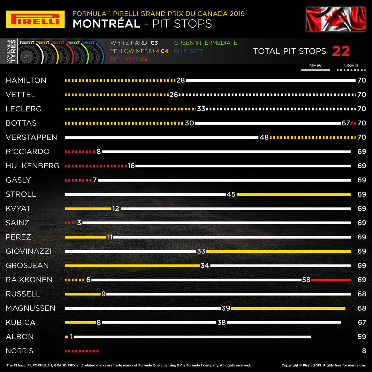 F1 カナダグランプリ