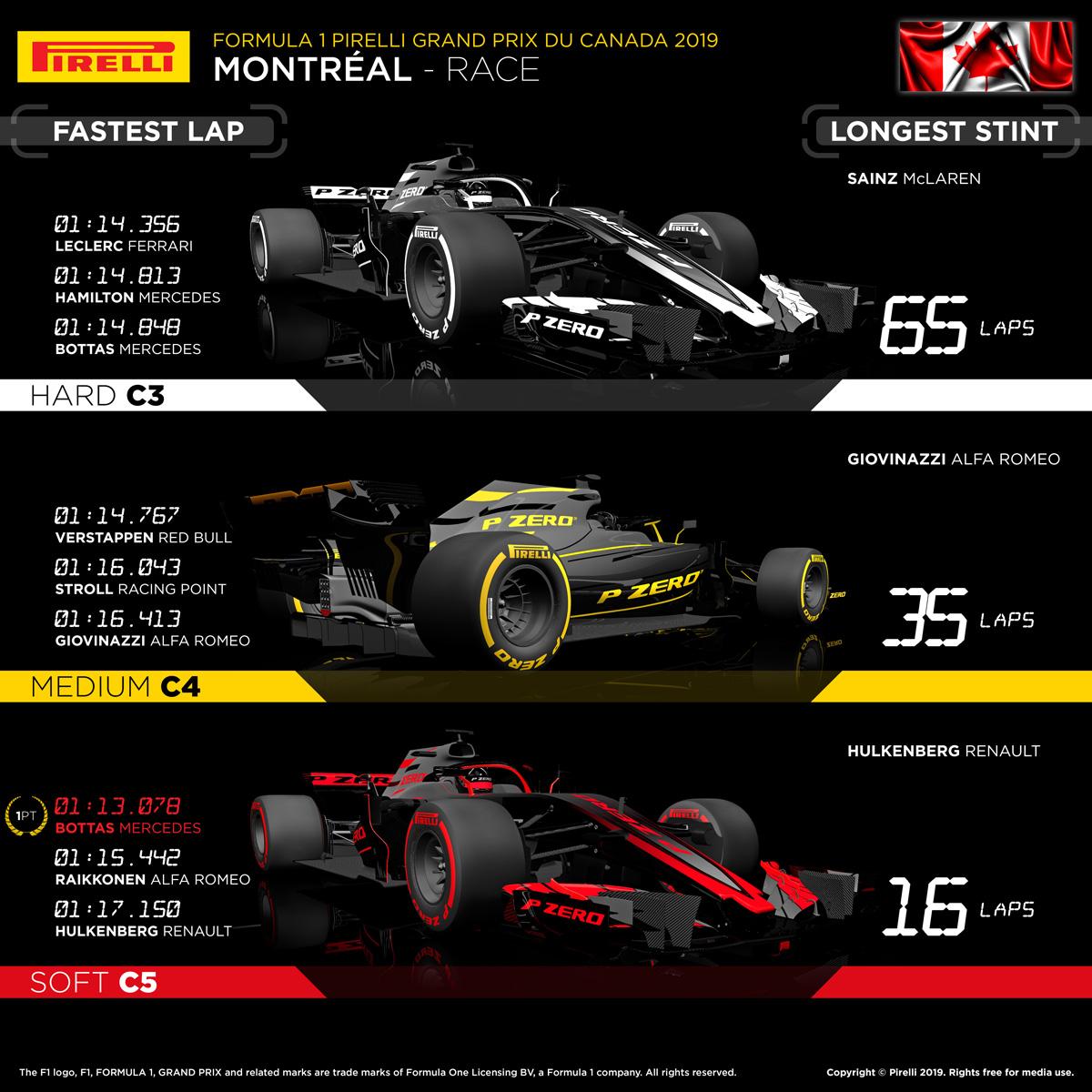 2019 カナダグランプリ