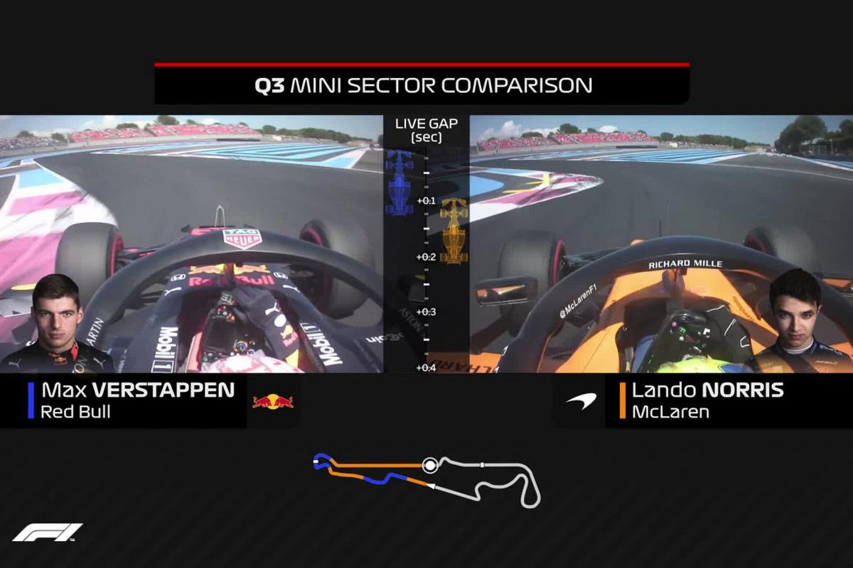 F1 フランスGP マックス・フェルスタッペン ランド・ノリス
