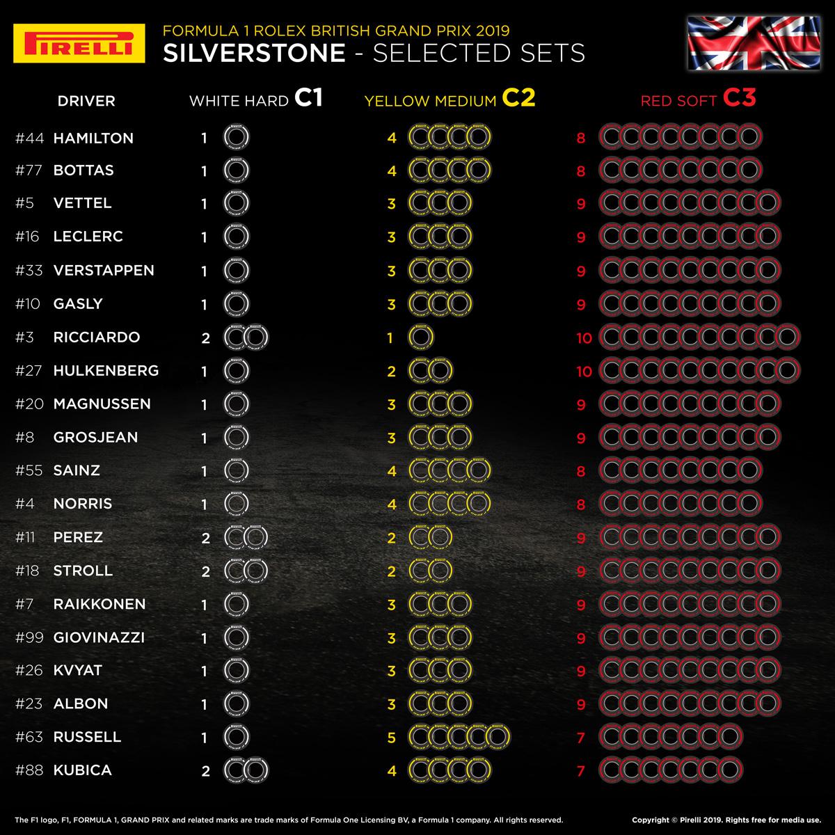 2019年 F1 イギリスグランプリ