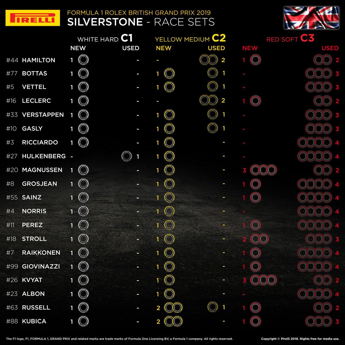 Formula1 イギリスグランプリ