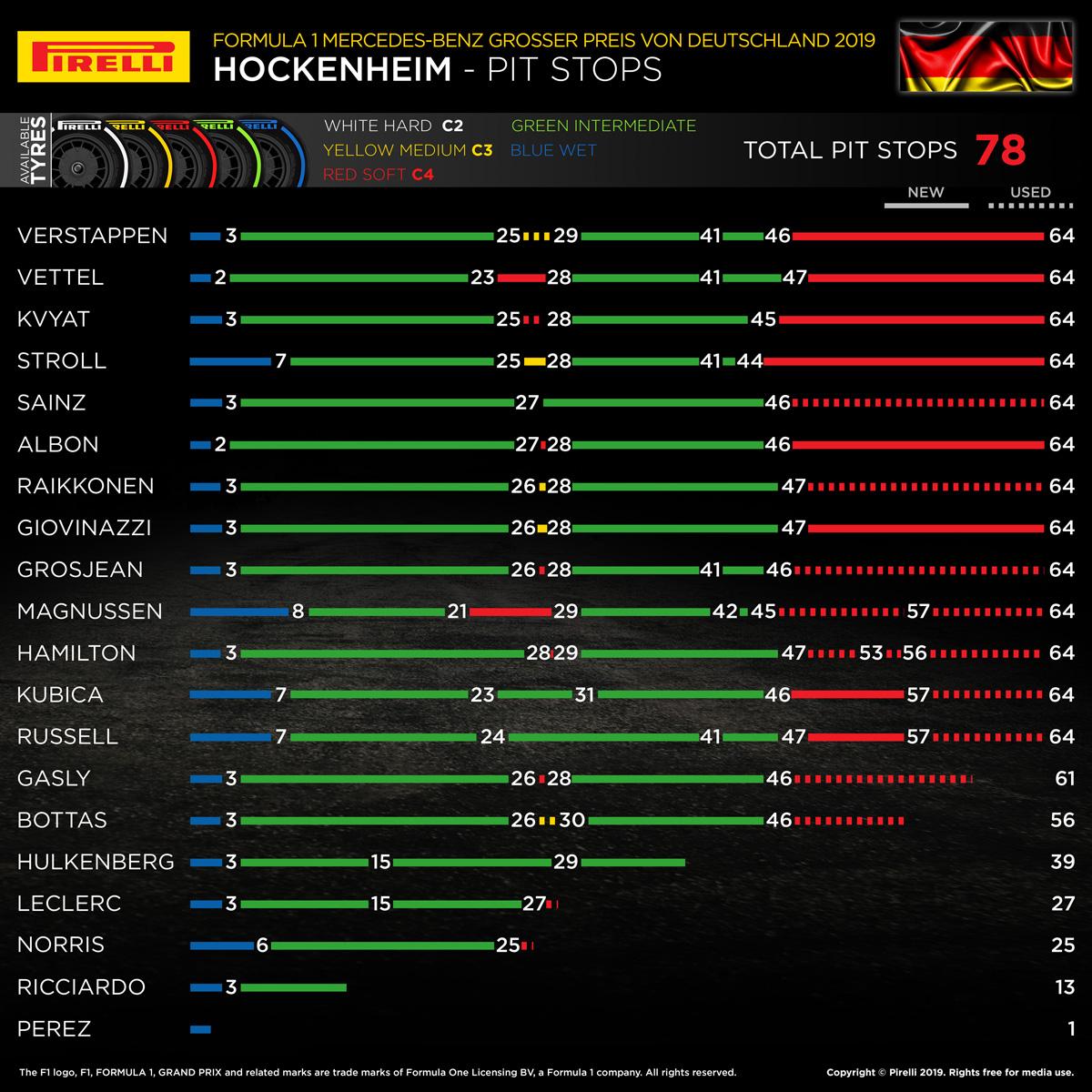 2019 F1 ドイツグランプリl