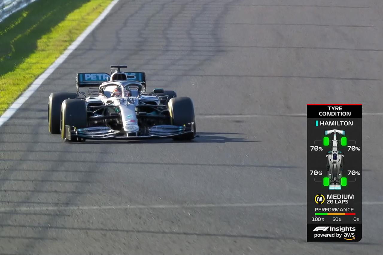 ピレリ、F1テレビ放送のタイヤ摩耗を示すグラフィックに苦言