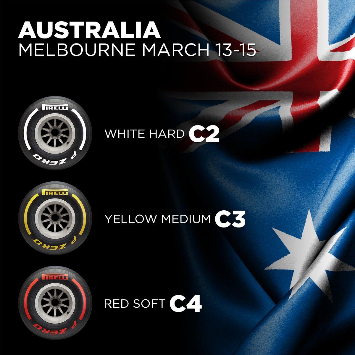 2020年のF1世界選手権 開幕戦オーストラリアGP タイヤ