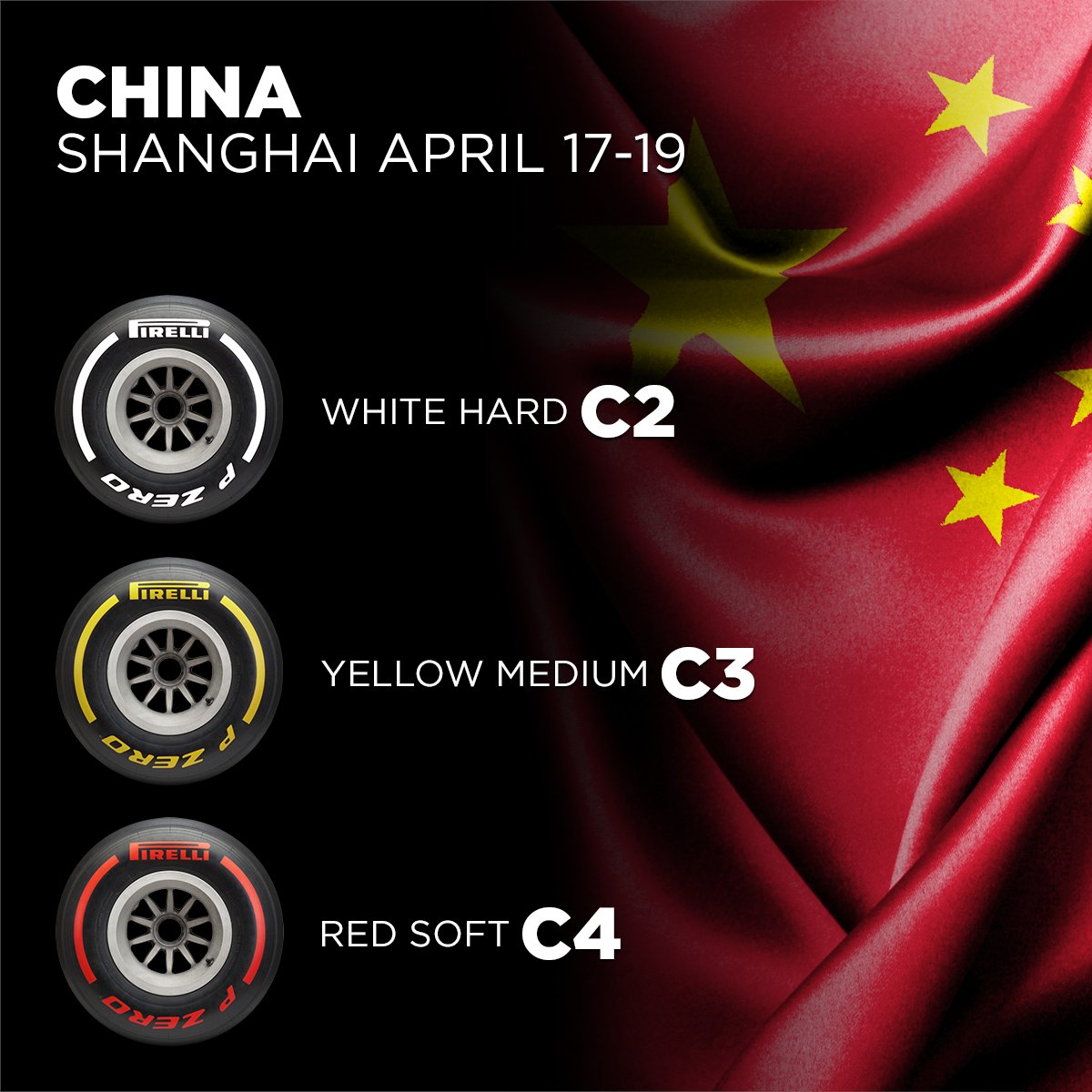 2020年のF1世界選手権 第3戦中国GP タイヤ
