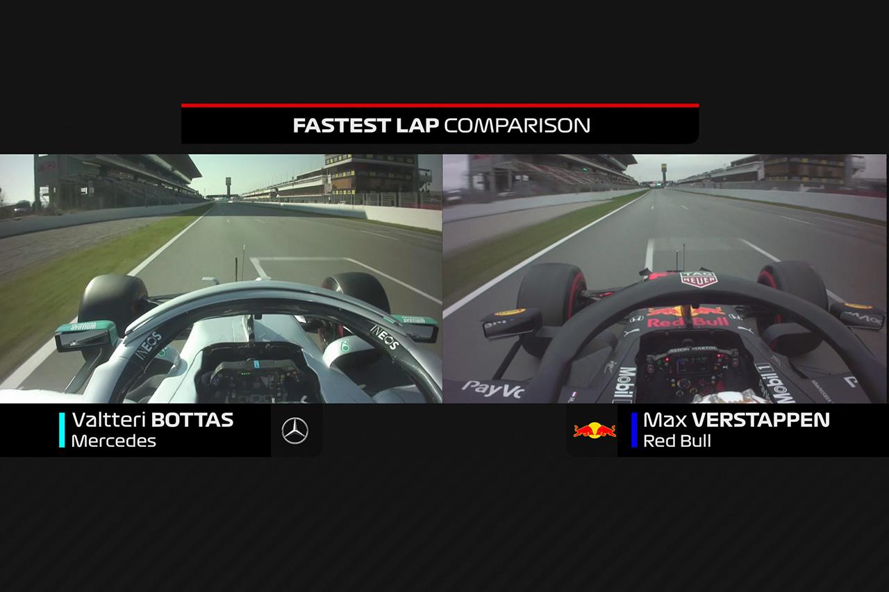 【動画】メルセデスW11 vs レッドブル・ホンダRB16 最速ラップ比較
