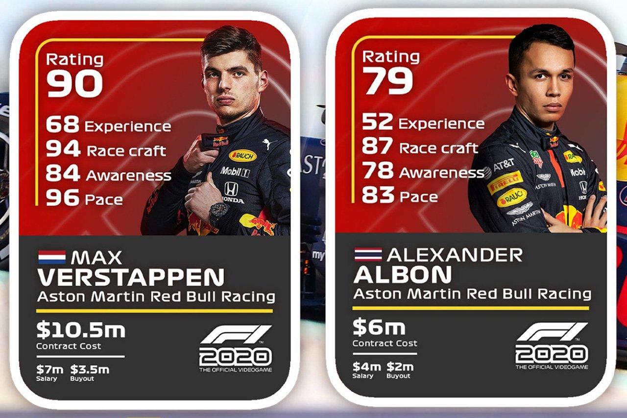 F1公式ゲーム『F1 2020』 全F1ドライバーの能力を数値化