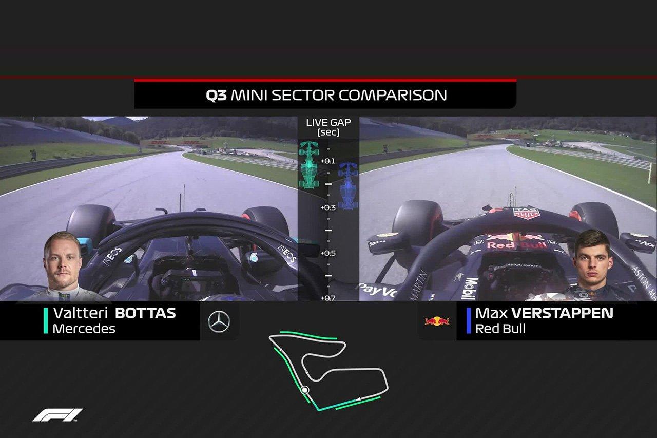 """レッドブル・ホンダF1とメルセデスF1との""""0.5秒差""""を分析 / F1オーストリアGP予選"""