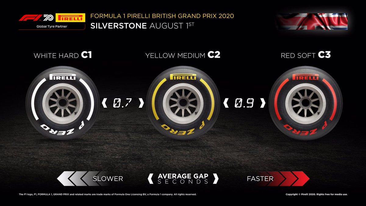 F1イギリスGP タイム差l