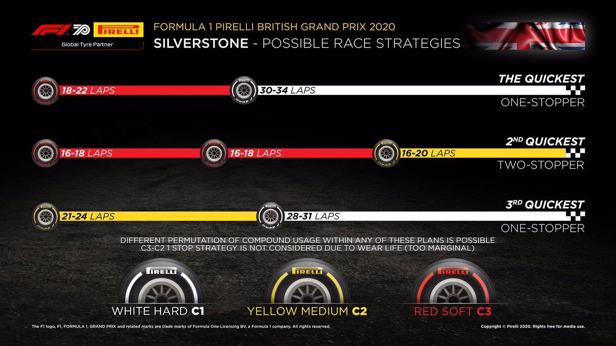 F1イギリスGP 決勝:タイヤ戦略予想