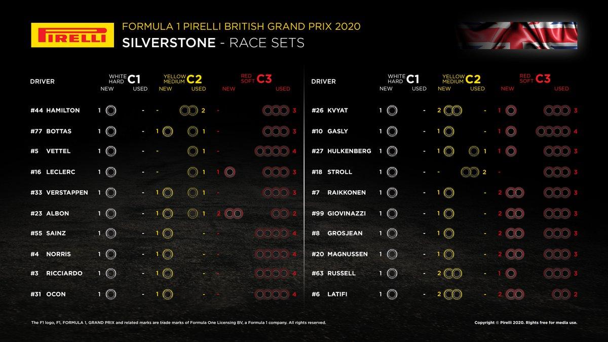F1イギリスGP 決勝:各ドライバーの持ちタイヤ数