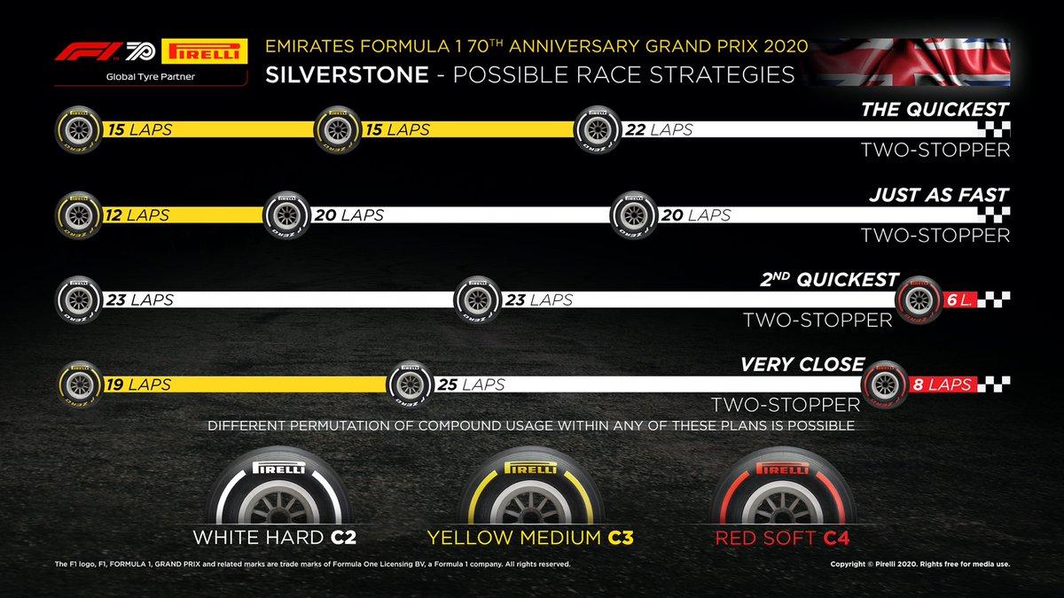 F1 70周年記念GP 決勝:タイヤ戦略予想