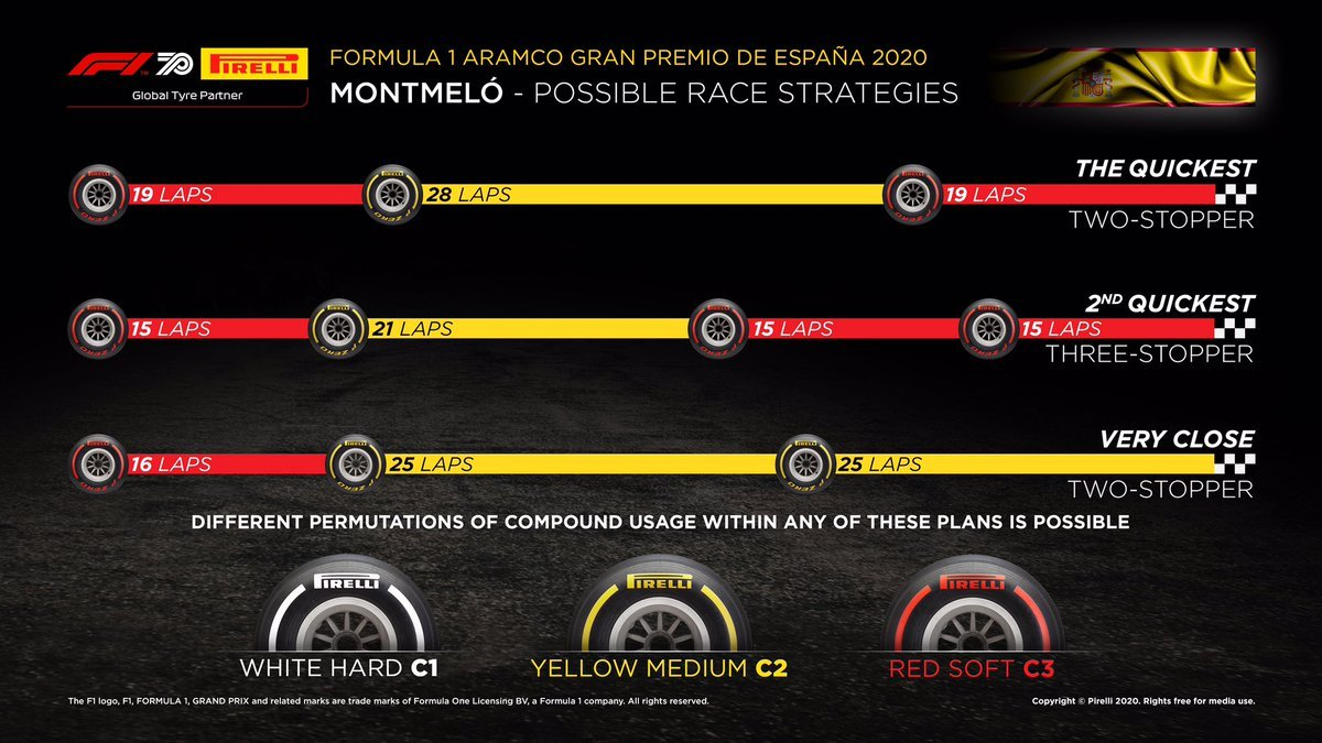 F1スペインGP 決勝:タイヤ戦略予想