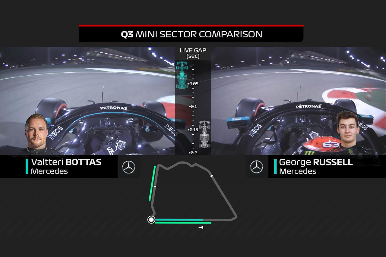 【動画】 ボッタス vs ラッセル:F1サヒールGP 予選ラップ