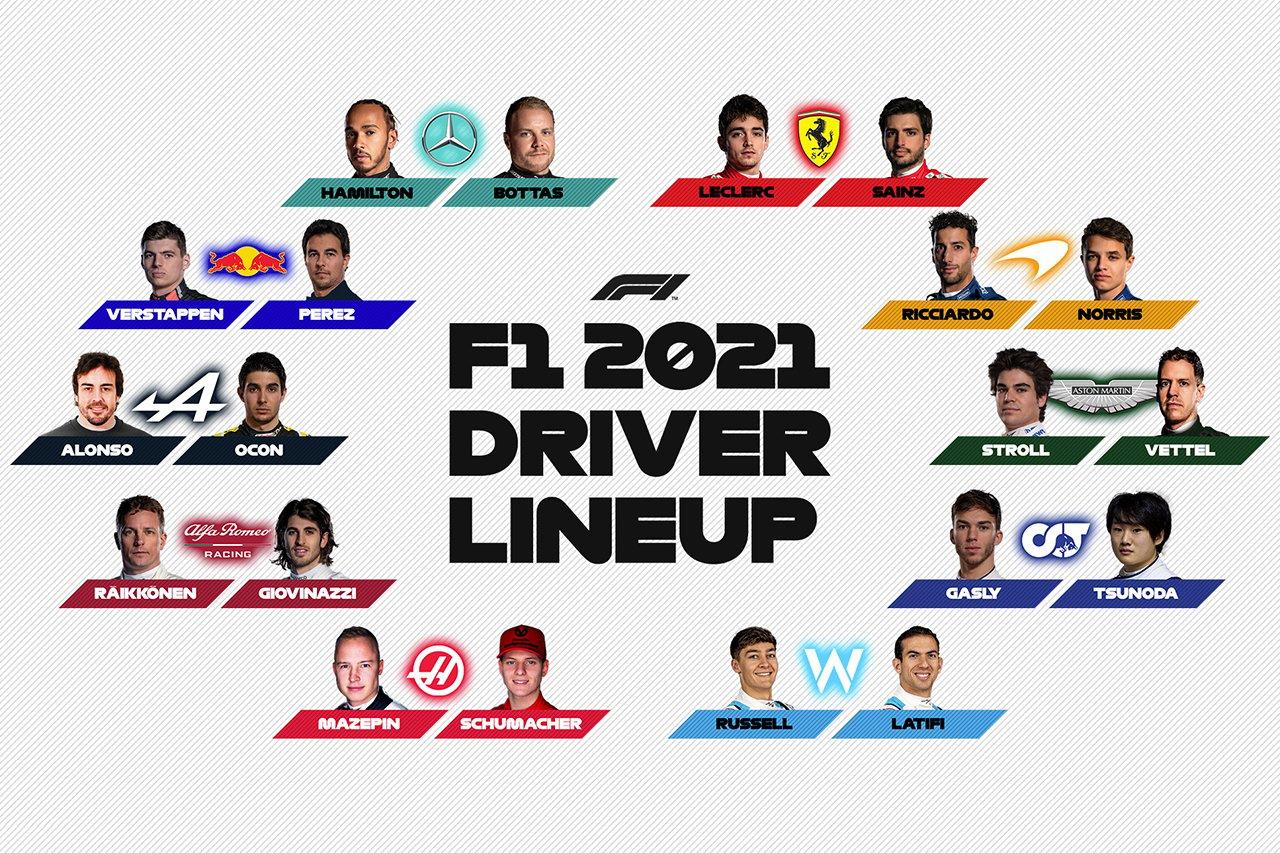 2021年 F1ドライバーラインナップ