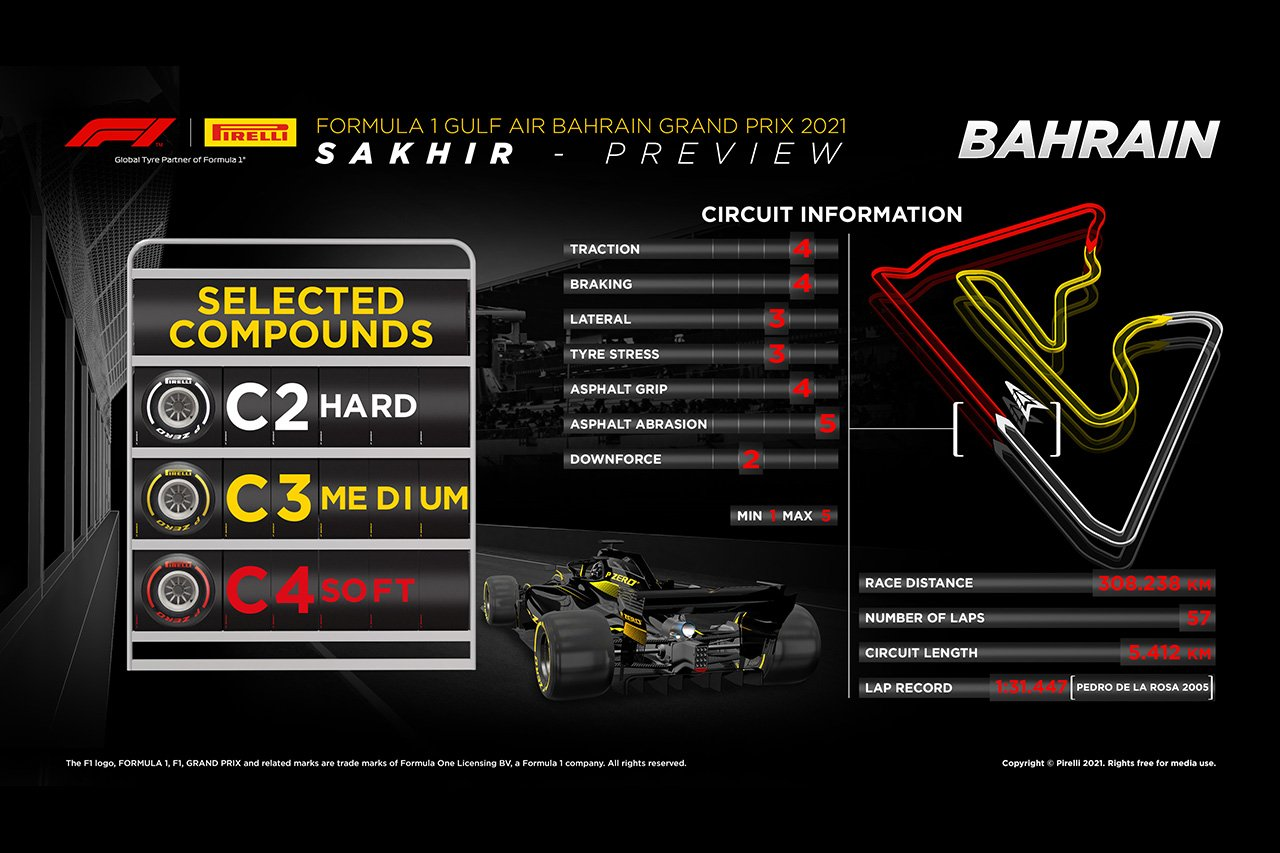 2021年 開幕戦 F1バーレーンGP:ピレリ タイヤコンパンド情報