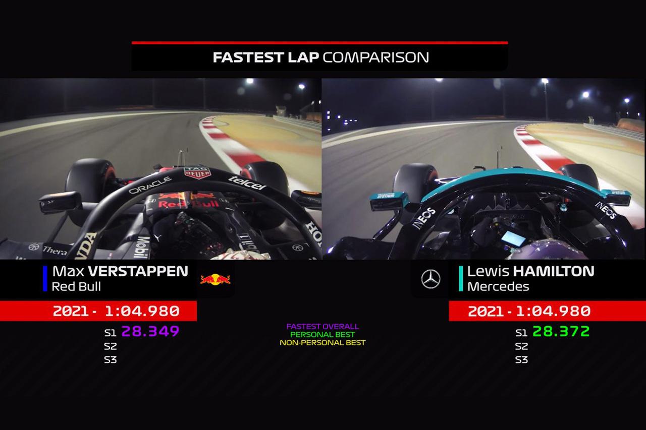 【動画】 フェルスタッペン vs ハミルトン 予選ラップ比較 / F1バーレーンGP