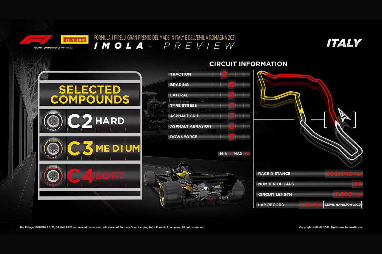 2021年 第2戦 F1エミリア・ロマーニャGP:ピレリ タイヤコンパンド情報