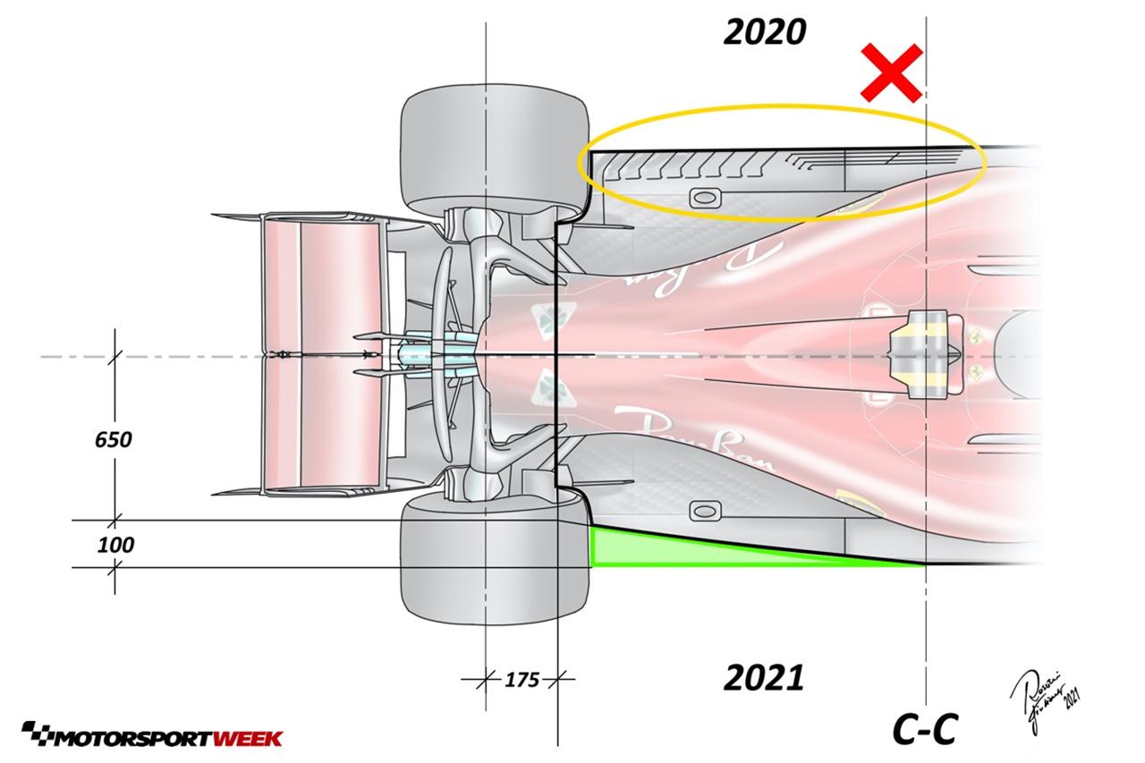 2021年 F1マシン:フロア