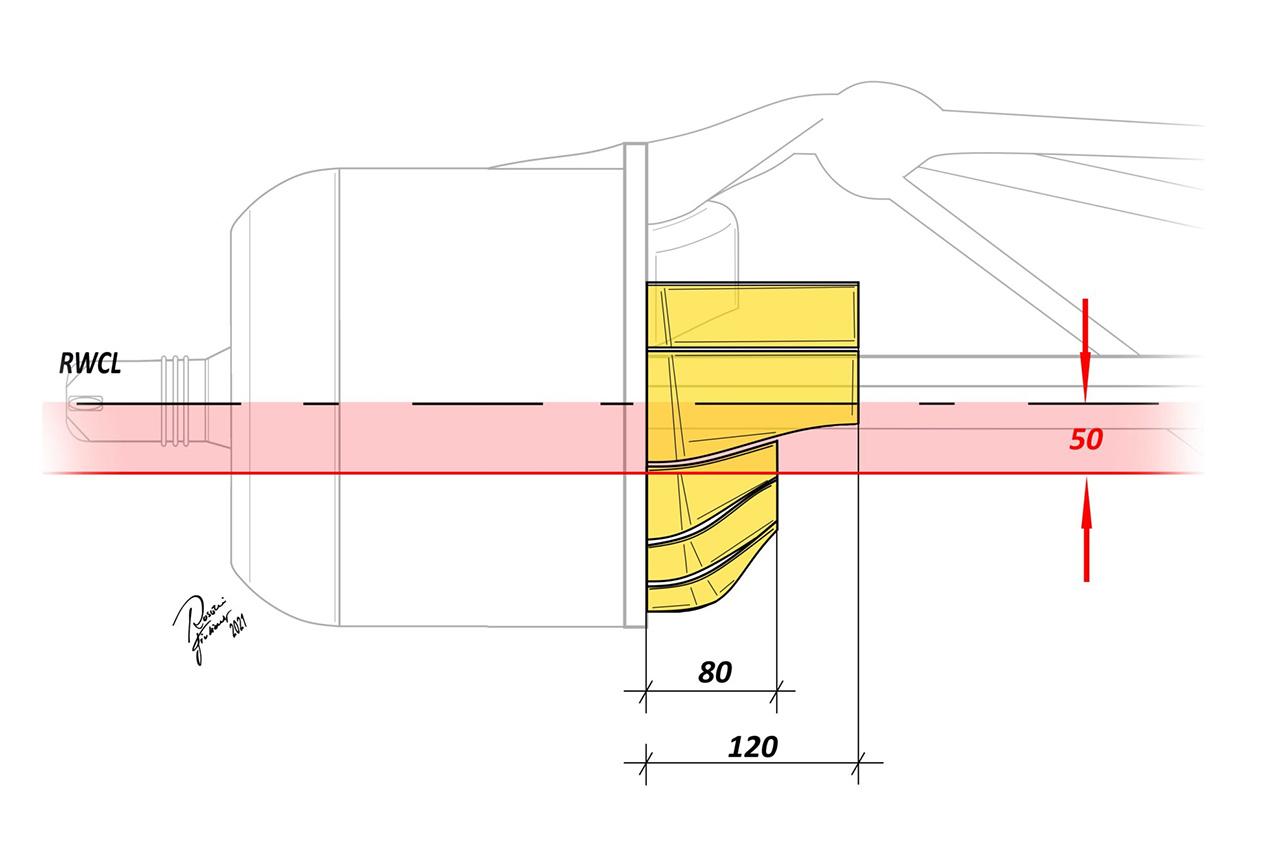 2021年F1マシン:リアブレーキダクト