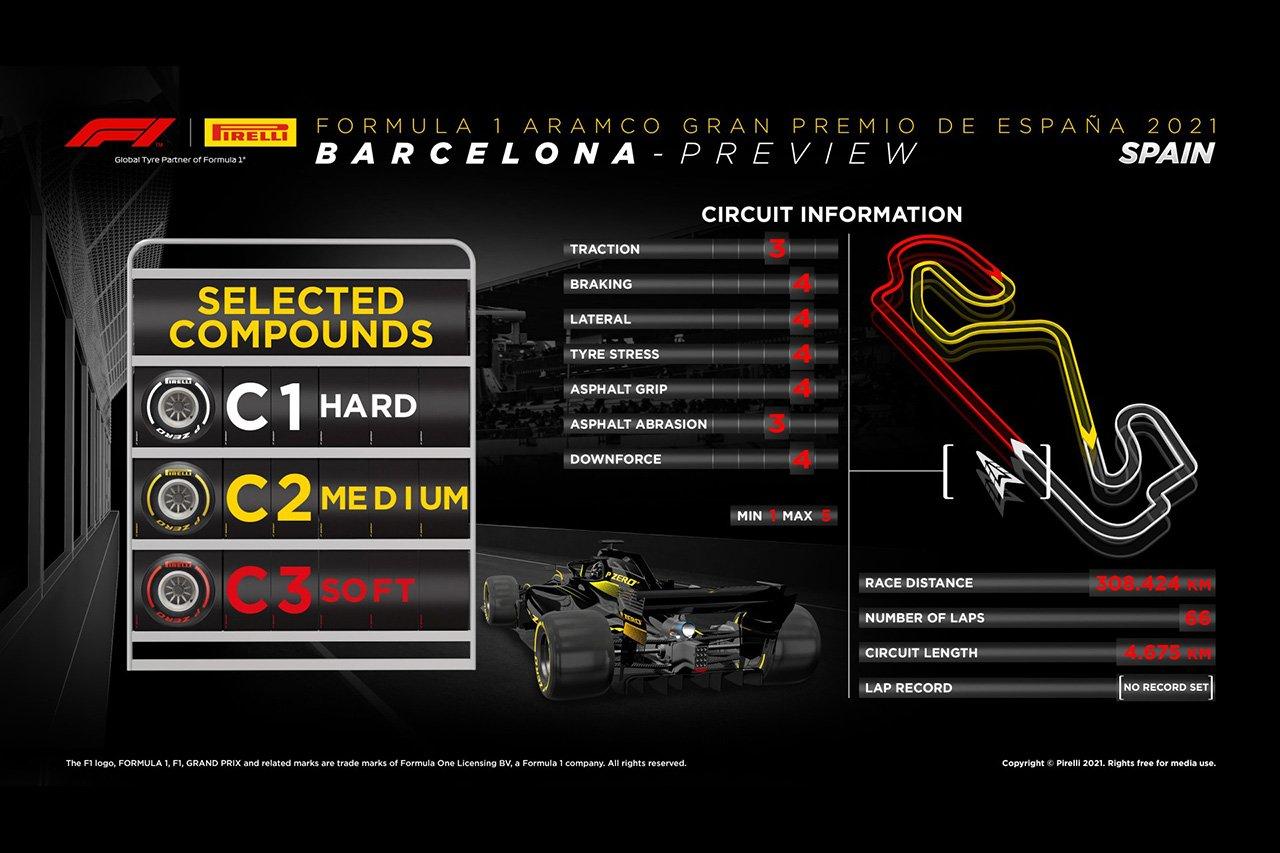 2021年 第4戦 F1スペインGP:ピレリ タイヤコンパンド情報