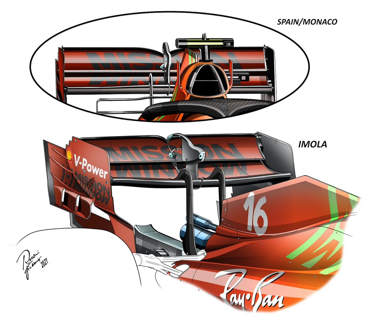 フェラーリF1 リアウイング
