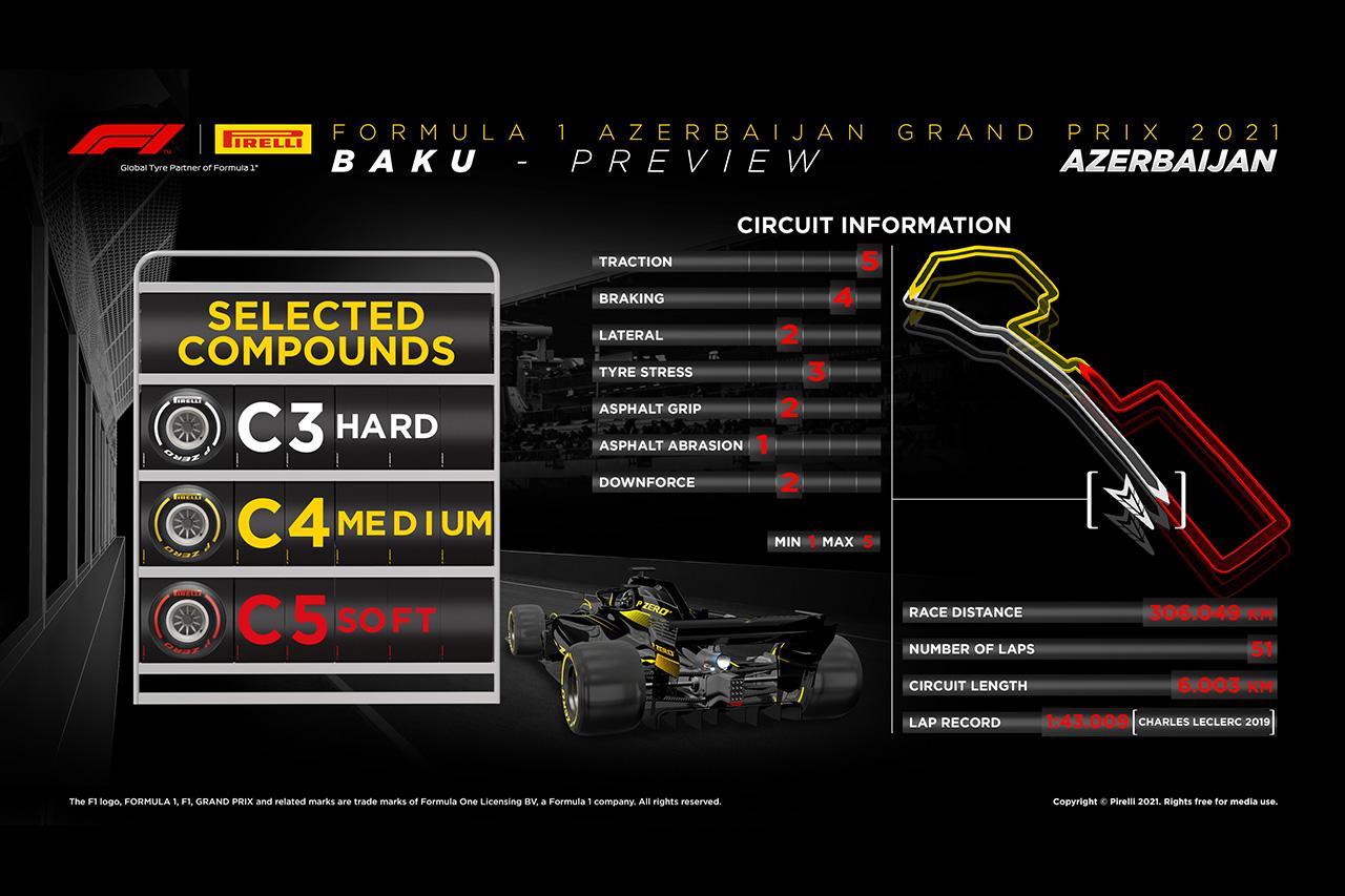 2021年 第6戦 F1アゼルバイジャンGP:タイヤコンパウンド情報