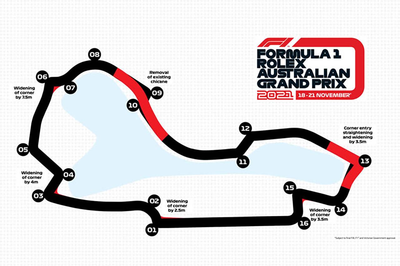 2021年 F1オーストラリアGP / アルバート・パーク 新レイアウト
