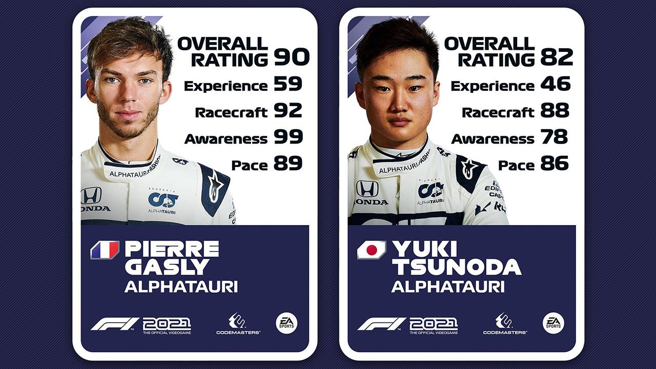 アルファタウリ・ホンダ - F1 2021 ドライバーレーティング