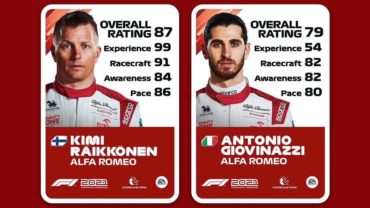 アルファロメオ - F1 2021 ドライバーレーティング