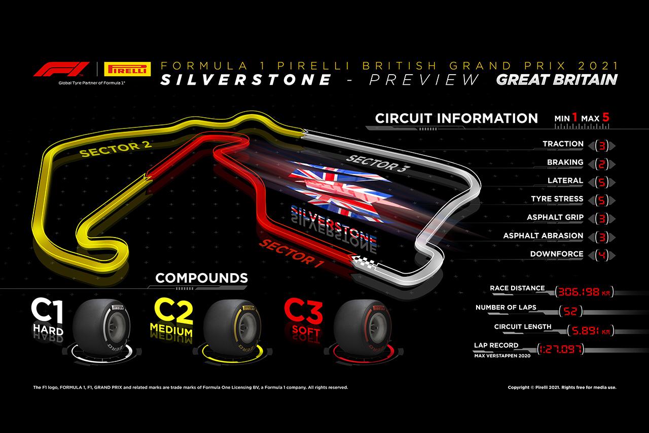 2021年 第10戦 F1イギリスGP:タイヤコンパウンド情報