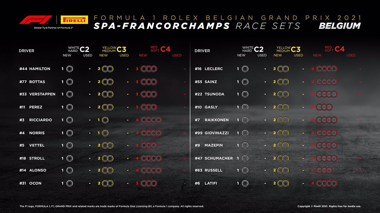 2021年 F1ベルギーGP 決勝:持ちタイヤ数