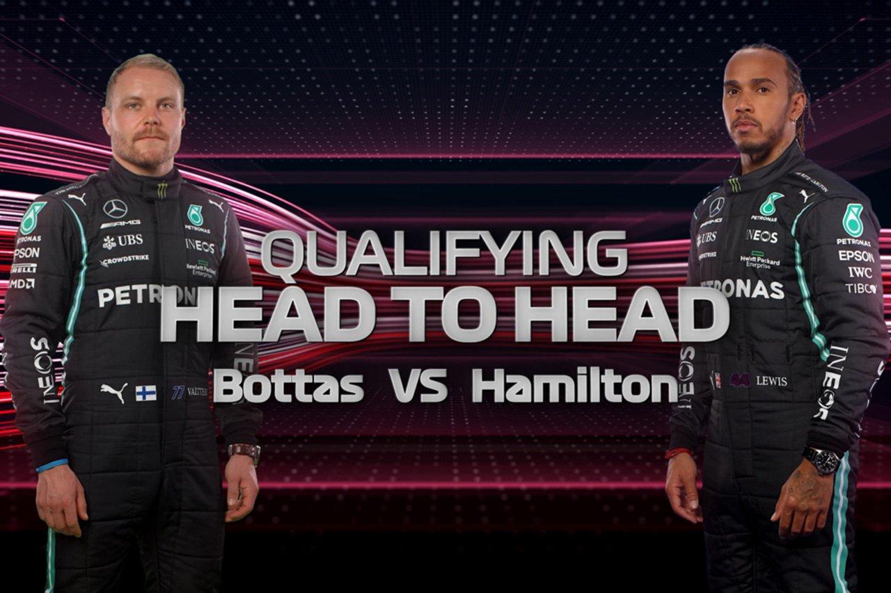 【動画】 F1イタリアGP 予選:ボッタス vs ハミルトン ラップ比較
